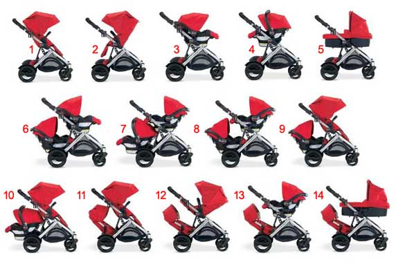 B-Ready Stroller's 14 Different Configurations