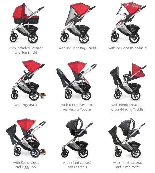 Uppababy Vista 2012 Stroller Review Baby Chattel